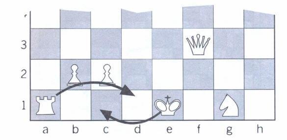 satrancta-rok-hamlesi