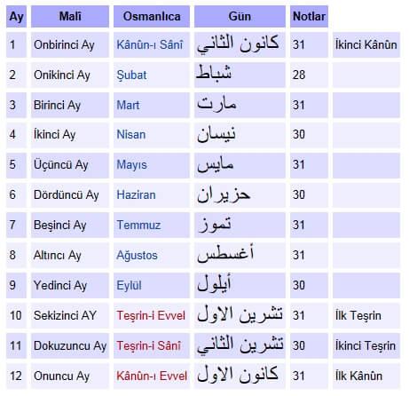 Rumi Takvim