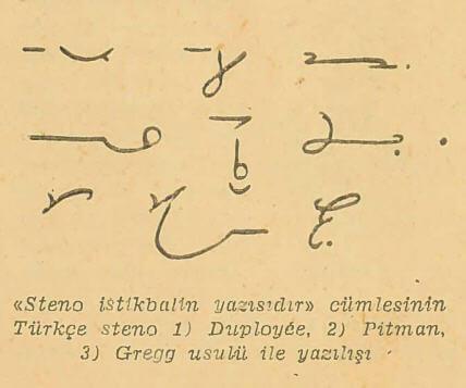 Stenografi Örnekleri