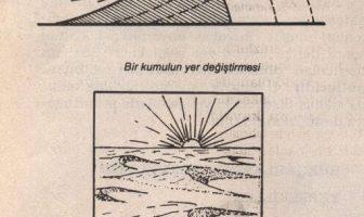 Barkan ve Kumul