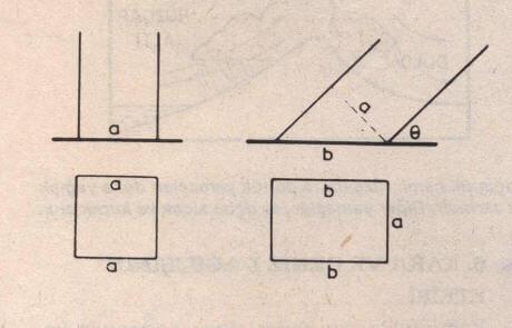 Aynı ışın demeti dik ve eğik geldiğinde farklı alanları ısıtır.