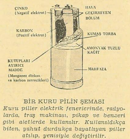 Kuru Pil