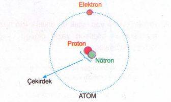 Atom Yapısı