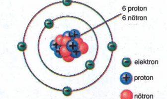 Elektron Dizilimi