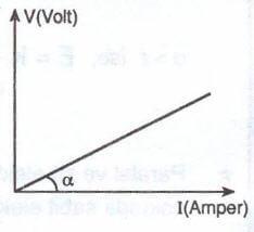 ohm-grafigi