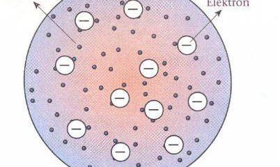 Atom Modelleri Konu Anlatımı