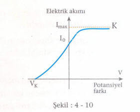fotoelektrik-sekil-4-10