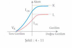 fotoelektrik-sekil-4-11