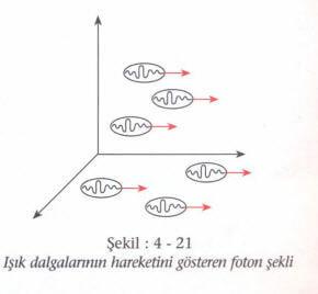 fotoelektrik-sekil-4-21