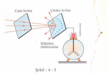 fotoelektrik-sekil-4-3