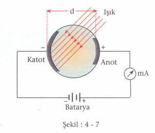 fotoelektrik-sekil-4-7