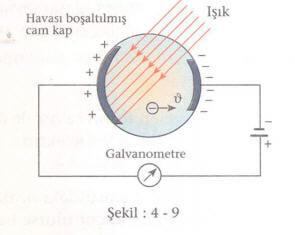 fotoelektrik-sekil-4-9