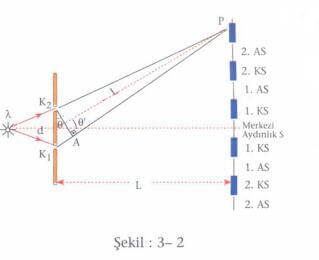 isik-sekil-3-2