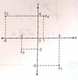 karmasik-duzlem-1