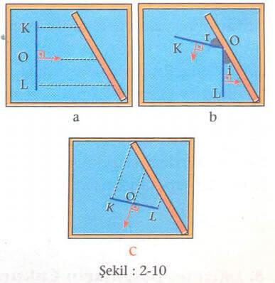 su-dalgalari-2-10