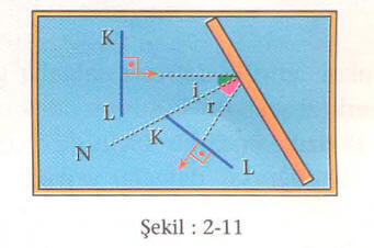 su-dalgalari-2-11