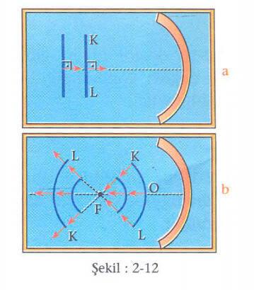 su-dalgalari-2-12