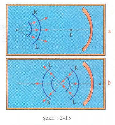 su-dalgalari-2-15
