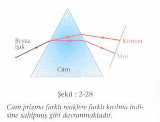 su-dalgalari-2-28