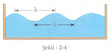 su-dalgalari-2-4