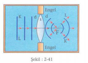 su-dalgalari-2-41