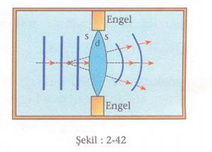 su-dalgalari-2-42