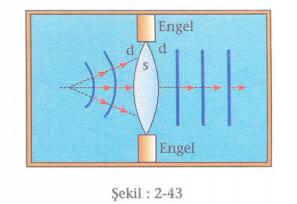su-dalgalari-2-43