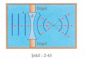 su-dalgalari-2-45