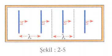 su-dalgalari-2-5