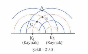 su-dalgalari-2-50