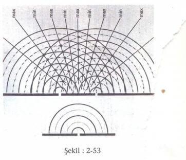 su-dalgalari-2-53