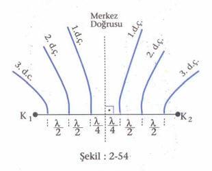 su-dalgalari-2-54