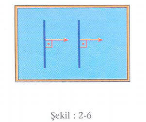 su-dalgalari-2-6