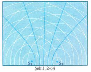 su-dalgalari-2-64