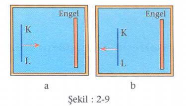su-dalgalari-2-9