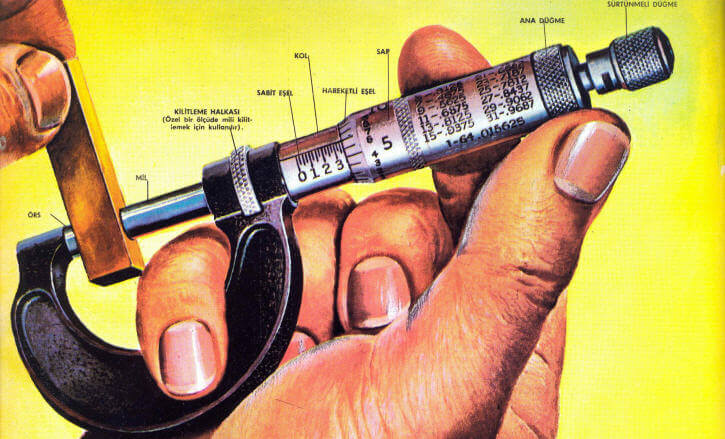 mikrometre