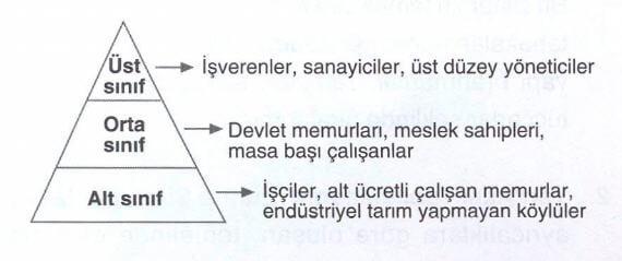 modern-tabakalasma