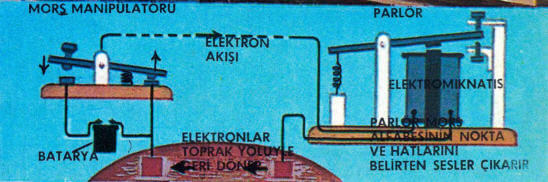 Telgraf