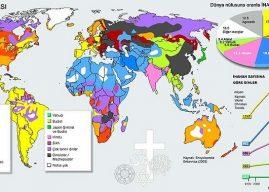 Dünyadaki Dinler ve İnançlar Nelerdir? Ortak Özellikleri ve Dinlerin İsimleri