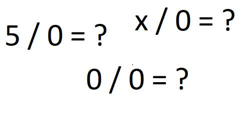Bir Sayının Sıfıra Bölümü Kaçtır?