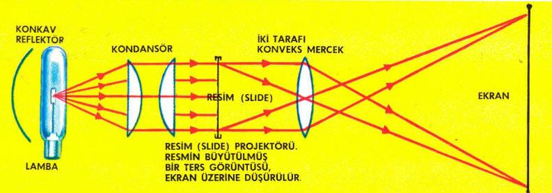 diyaskop