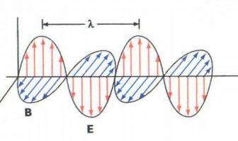 manyetik dalgalar