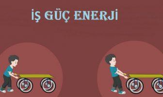 İş güç enerji