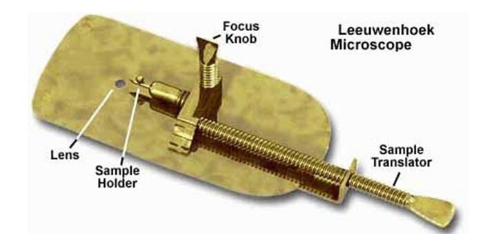 İlk Mikroskop