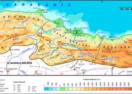 Karadeniz Bölgesi Yer şekilleri – Coğrafi Fiziki Özellikleri ve Haritası