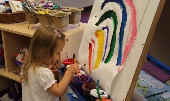 Resim Yapmanın Çocuğun Gelişiminde Yeri ve Önemi