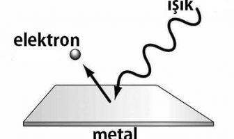 fotoelektrik