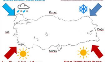 Türkiye Basınç Alanları