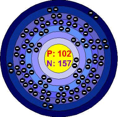 Nobelyum Atom Yapısı