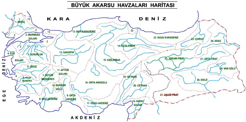 Türkiye'deki Akarsu Havzaları